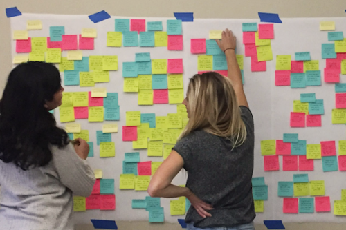 Two student researchers working on a affinity diagram for iCare app